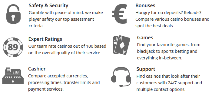 welcome-to-CasinoStatus.net